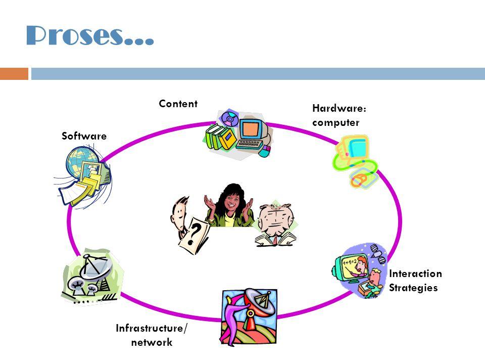 Infrastructure/ network