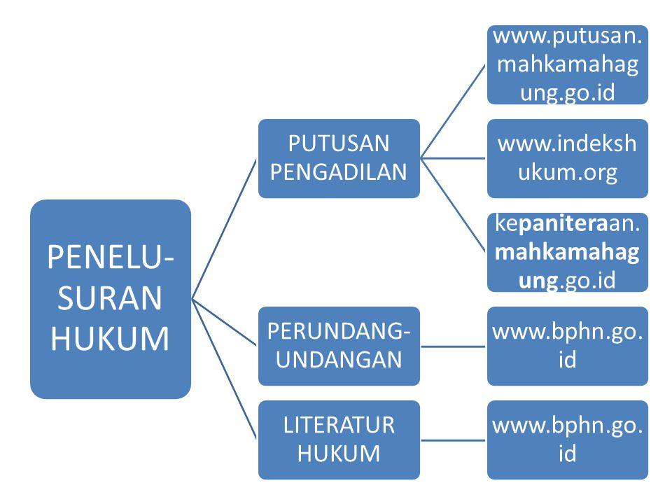 PENELU-SURAN HUKUM PUTUSAN PENGADILAN www.putusan.mahkamahagung.go.id