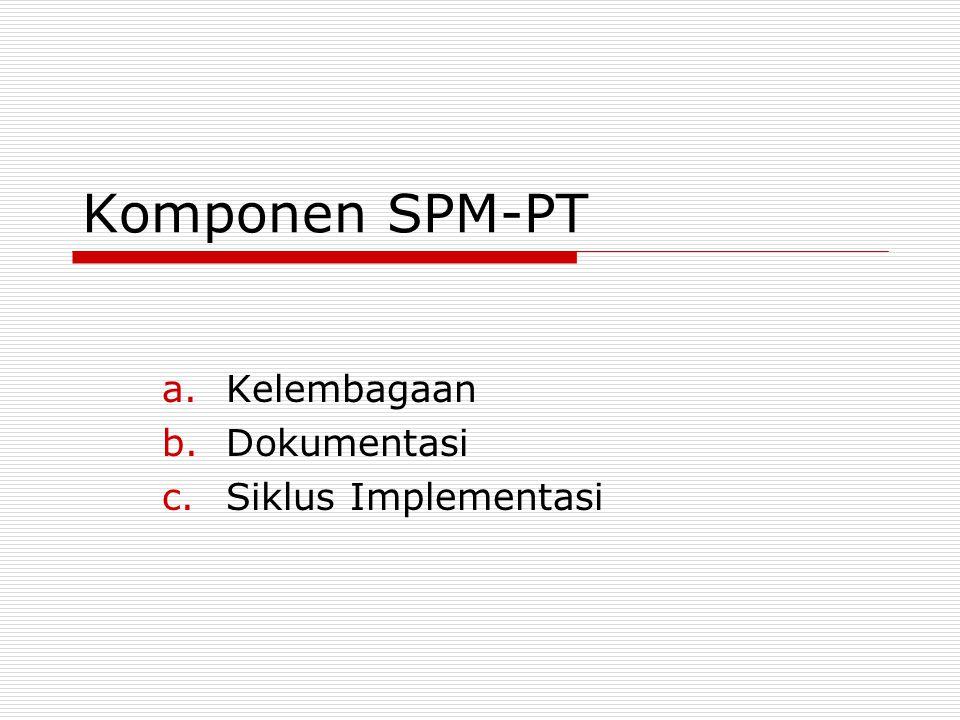 Kelembagaan Dokumentasi Siklus Implementasi