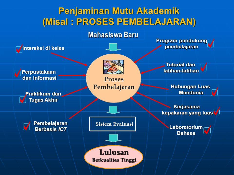 Penjaminan Mutu Akademik (Misal : PROSES PEMBELAJARAN)
