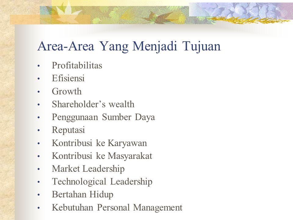 Area-Area Yang Menjadi Tujuan