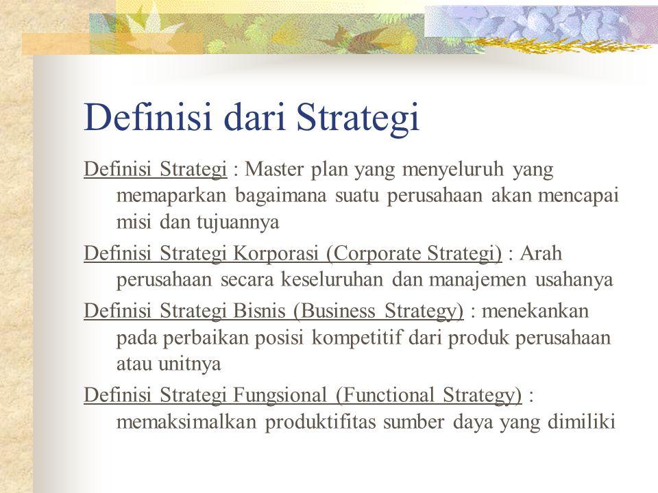 Definisi dari Strategi