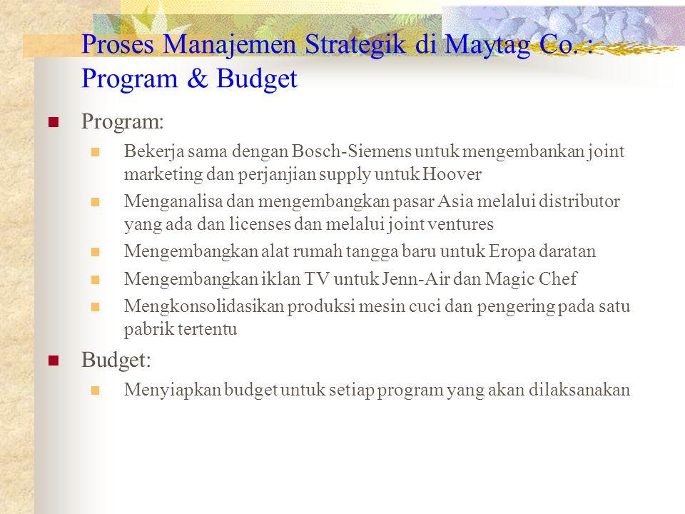 Proses Manajemen Strategik di Maytag Co. : Program & Budget