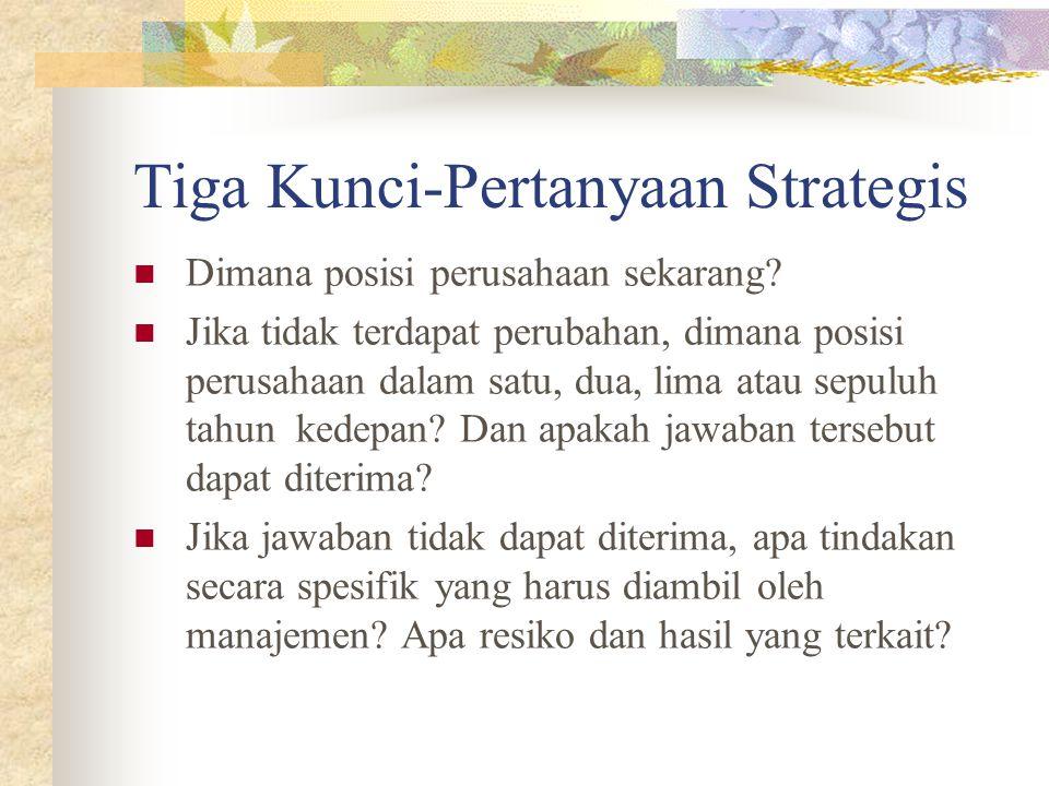 Tiga Kunci-Pertanyaan Strategis