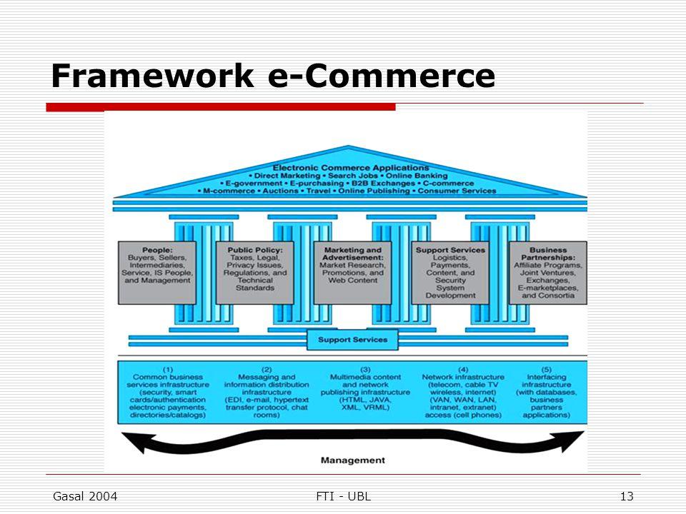 Framework e-Commerce Gasal 2004 FTI - UBL