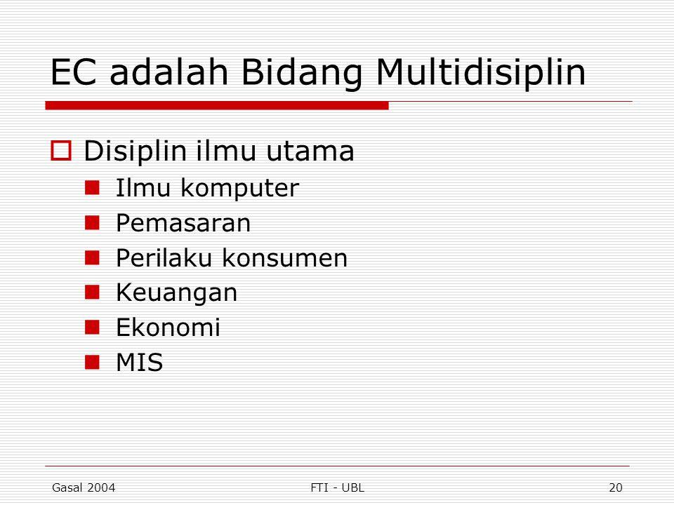 EC adalah Bidang Multidisiplin