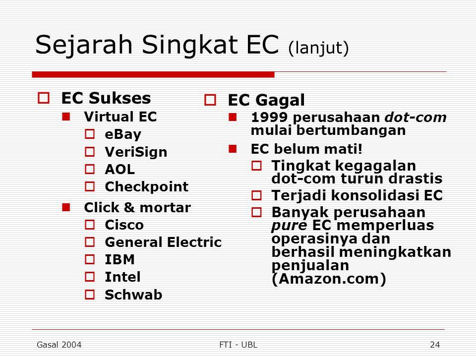 Sejarah Singkat EC (lanjut)