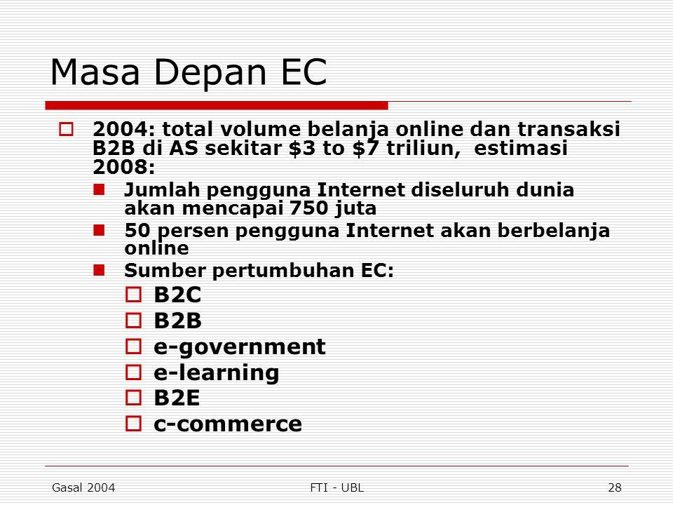 Masa Depan EC B2C B2B e-government e-learning B2E c-commerce