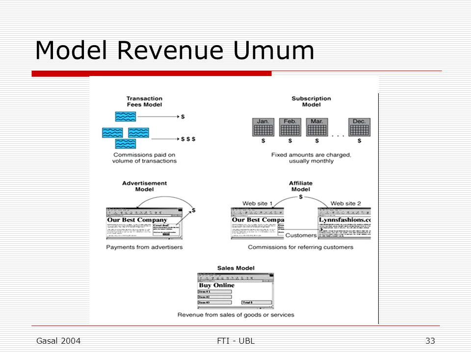 Model Revenue Umum Gasal 2004 FTI - UBL