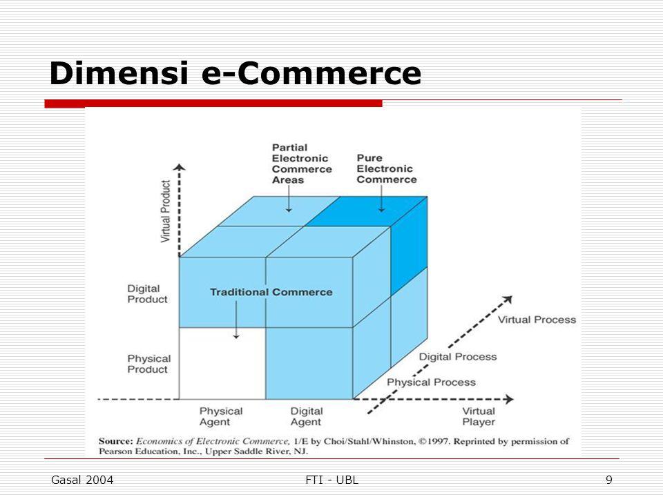 Dimensi e-Commerce Gasal 2004 FTI - UBL