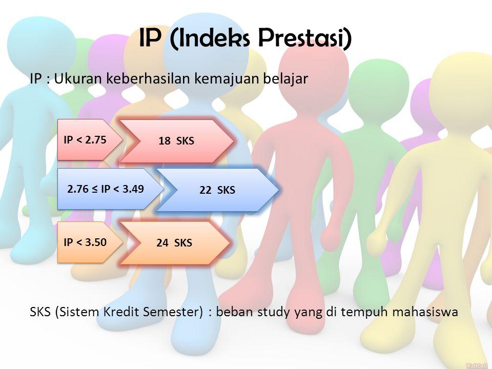 IP (Indeks Prestasi) IP : Ukuran keberhasilan kemajuan belajar