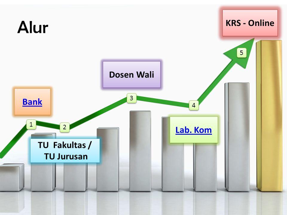 Alur KRS - Online Dosen Wali Bank Lab. Kom TU Fakultas / TU Jurusan 5