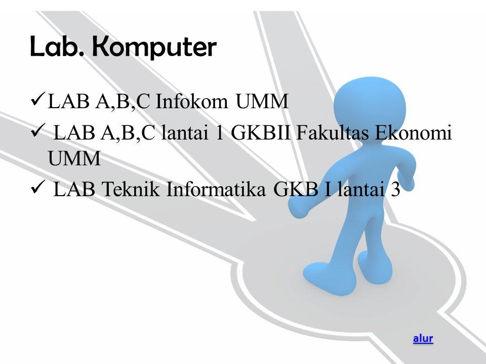 Lab. Komputer LAB A,B,C Infokom UMM