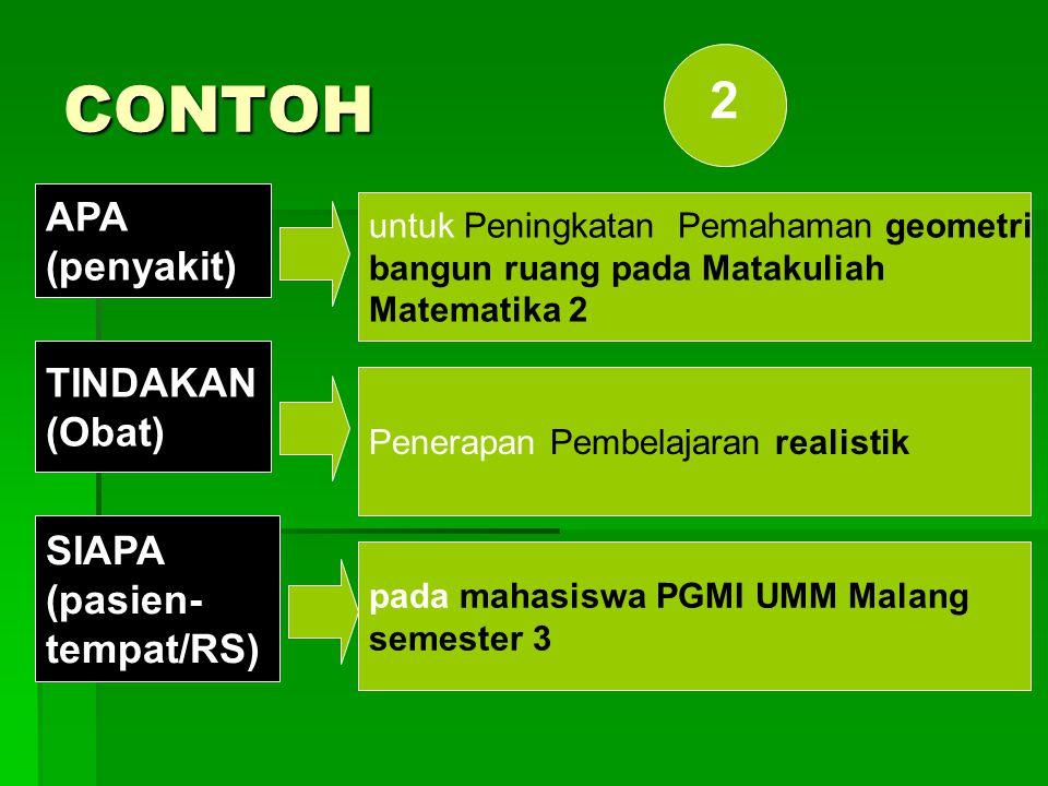 CONTOH 2 APA (penyakit) TINDAKAN (Obat) SIAPA (pasien- tempat/RS)