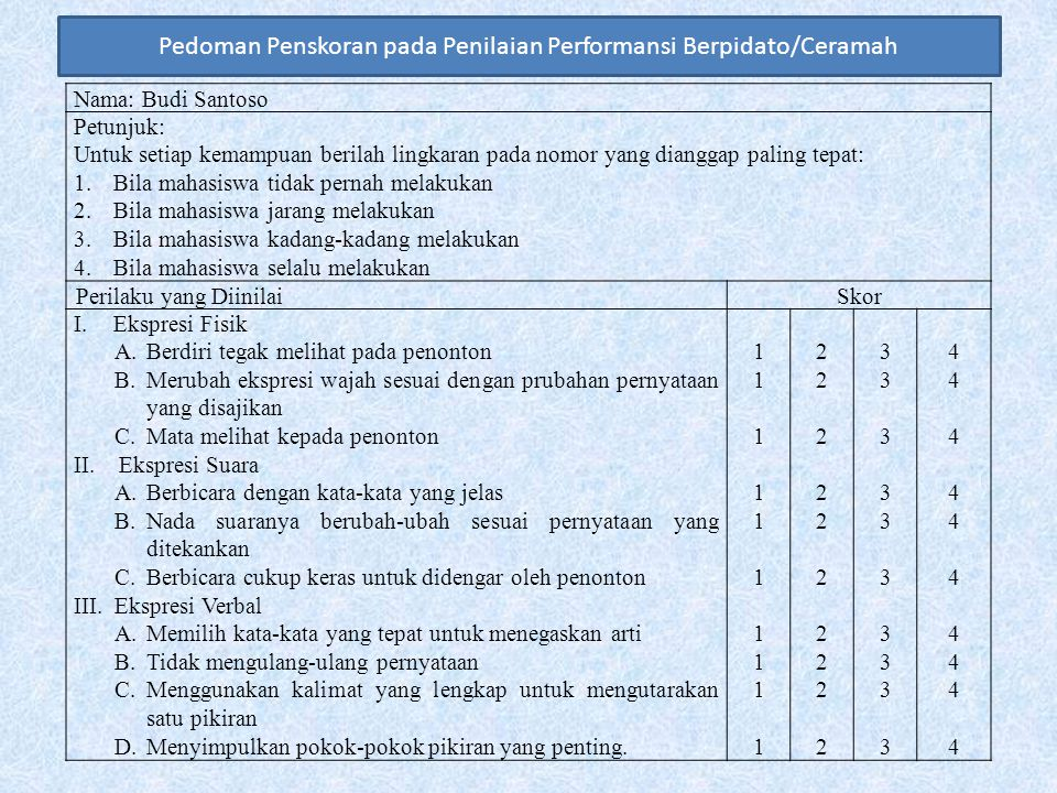 Pedoman Penskoran pada Penilaian Performansi Berpidato/Ceramah