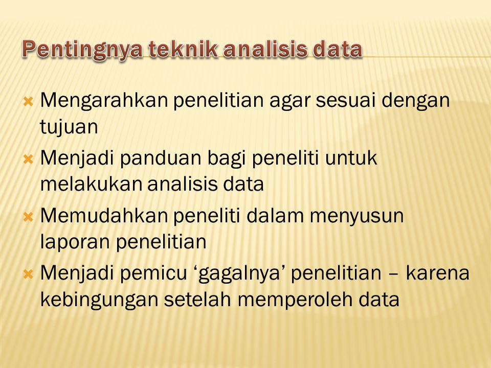 Pentingnya teknik analisis data
