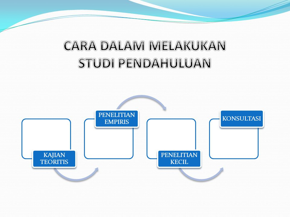 CARA DALAM MELAKUKAN STUDI PENDAHULUAN