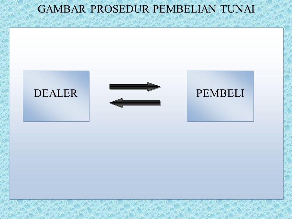 GAMBAR PROSEDUR PEMBELIAN TUNAI