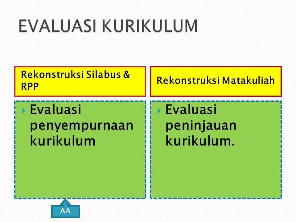 EVALUASI KURIKULUM Evaluasi penyempurnaan kurikulum