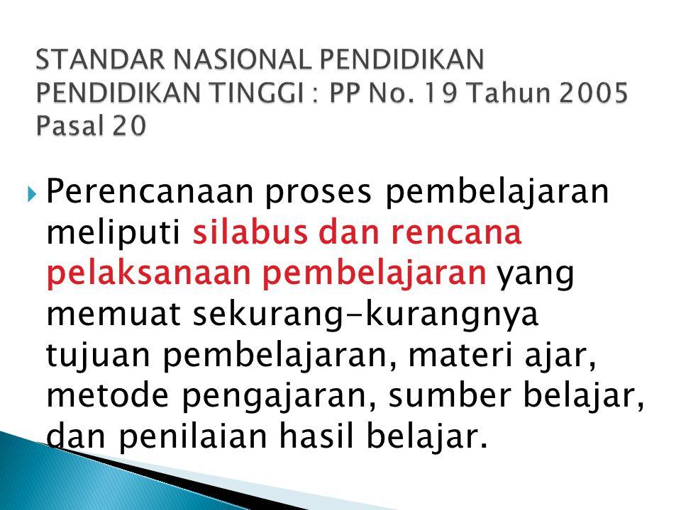 STANDAR NASIONAL PENDIDIKAN PENDIDIKAN TINGGI : PP No