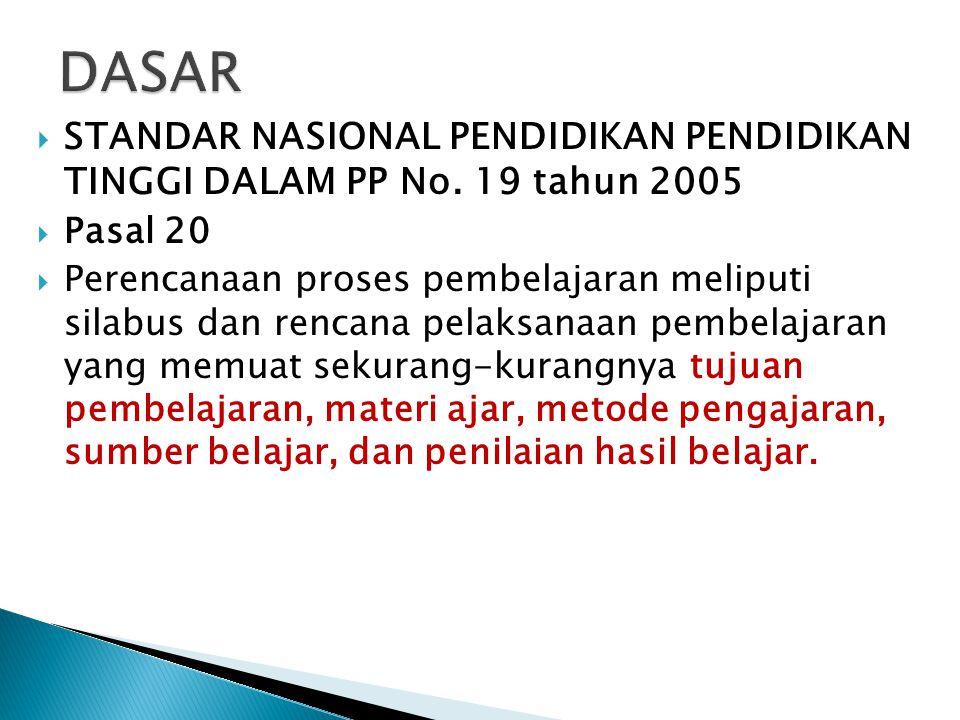 DASAR STANDAR NASIONAL PENDIDIKAN PENDIDIKAN TINGGI DALAM PP No. 19 tahun 2005. Pasal 20.