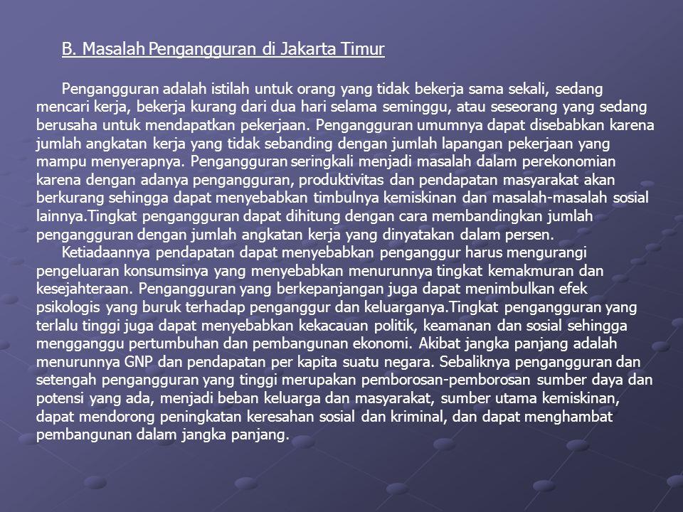 B. Masalah Pengangguran di Jakarta Timur