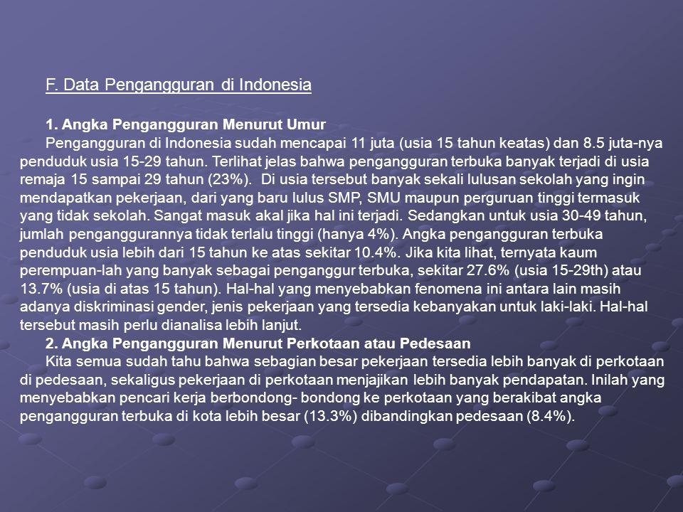 F. Data Pengangguran di Indonesia