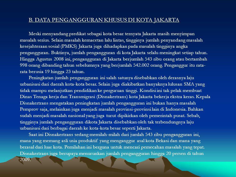 B. DATA PENGANGGURAN KHUSUS DI KOTA JAKARTA