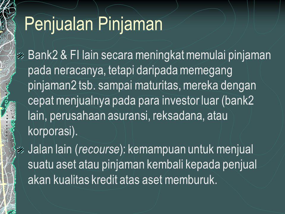 Penjualan Pinjaman