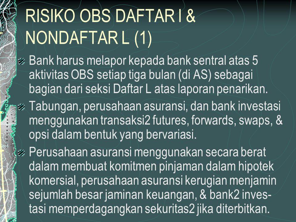 RISIKO OBS DAFTAR l & NONDAFTAR L (1)