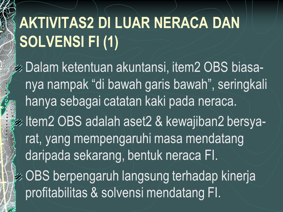 AKTIVITAS2 DI LUAR NERACA DAN SOLVENSI FI (1)
