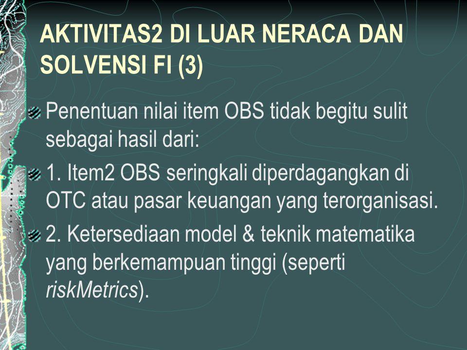 AKTIVITAS2 DI LUAR NERACA DAN SOLVENSI FI (3)