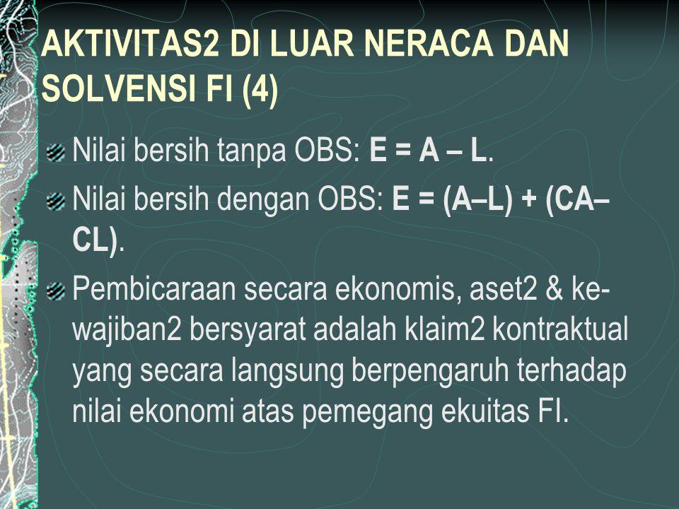AKTIVITAS2 DI LUAR NERACA DAN SOLVENSI FI (4)