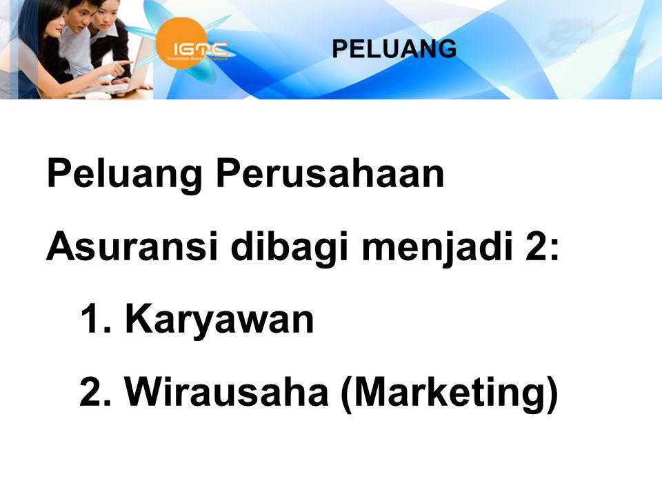 Asuransi dibagi menjadi 2: Karyawan Wirausaha (Marketing)