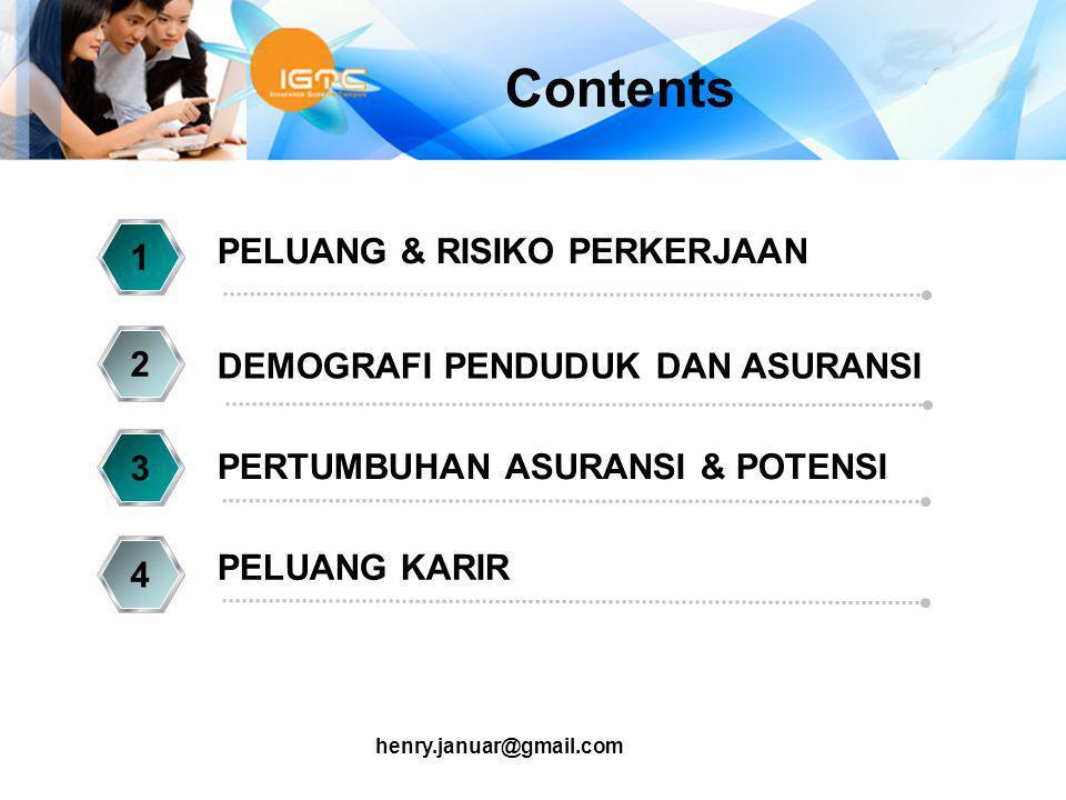 Contents PELUANG & RISIKO PERKERJAAN 1 2
