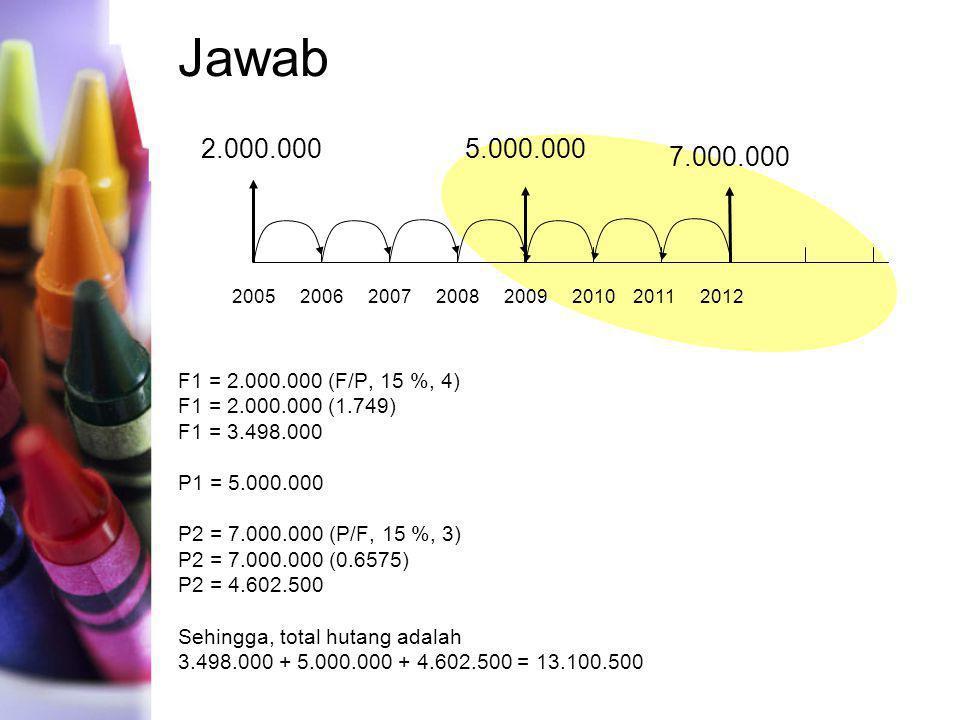 Jawab 2005. 2006. 2007. 2008. 2009. 2010. 2011. 2012. 2.000.000. 5.000.000. 7.000.000. F1 = 2.000.000 (F/P, 15 %, 4)
