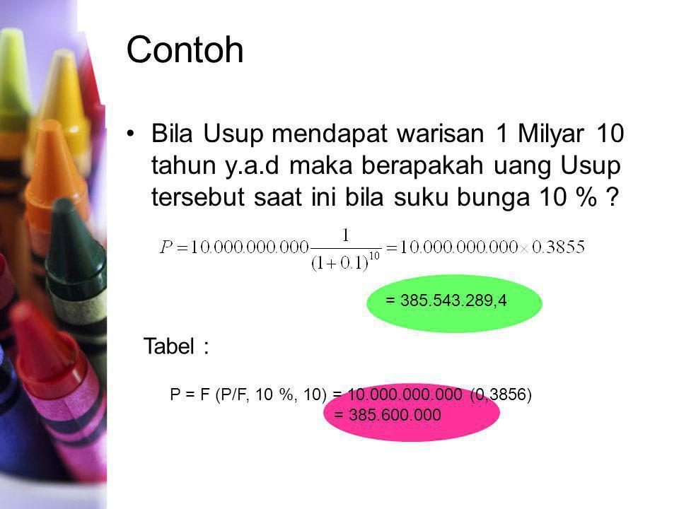 Contoh Bila Usup mendapat warisan 1 Milyar 10 tahun y.a.d maka berapakah uang Usup tersebut saat ini bila suku bunga 10 %