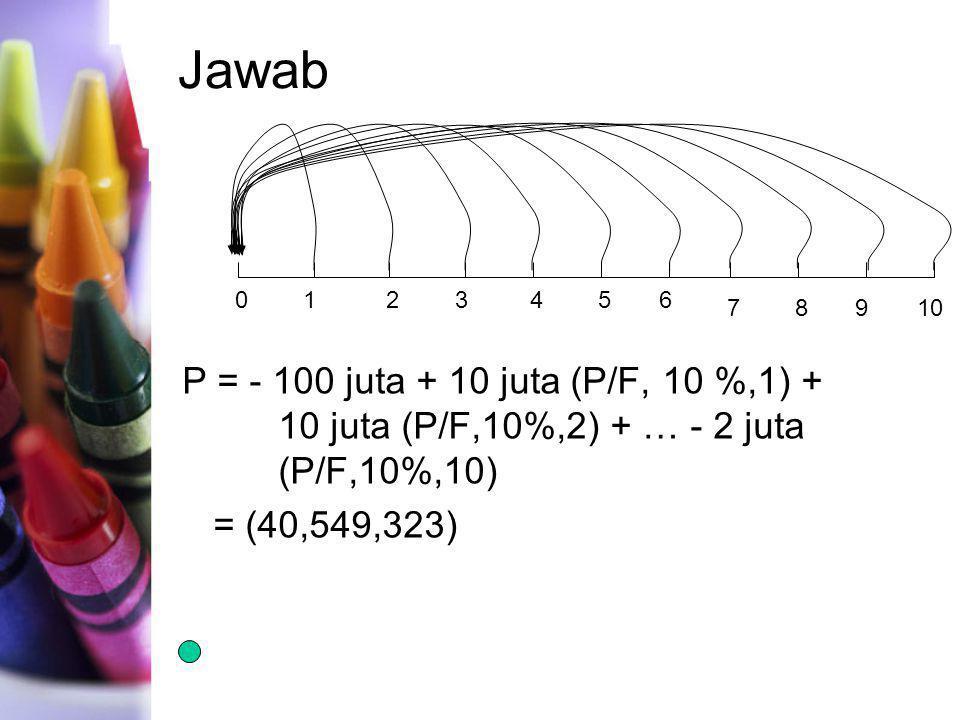 Jawab 1. 2. 3. 4. 5. 6. 7. 8. 9. 10. P = - 100 juta + 10 juta (P/F, 10 %,1) + 10 juta (P/F,10%,2) + … - 2 juta (P/F,10%,10)