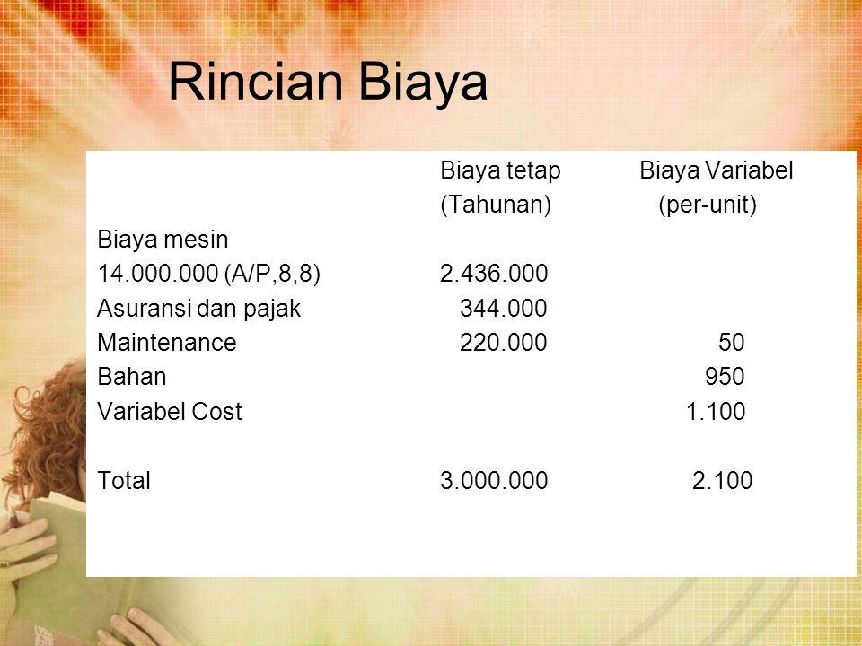 Rincian Biaya