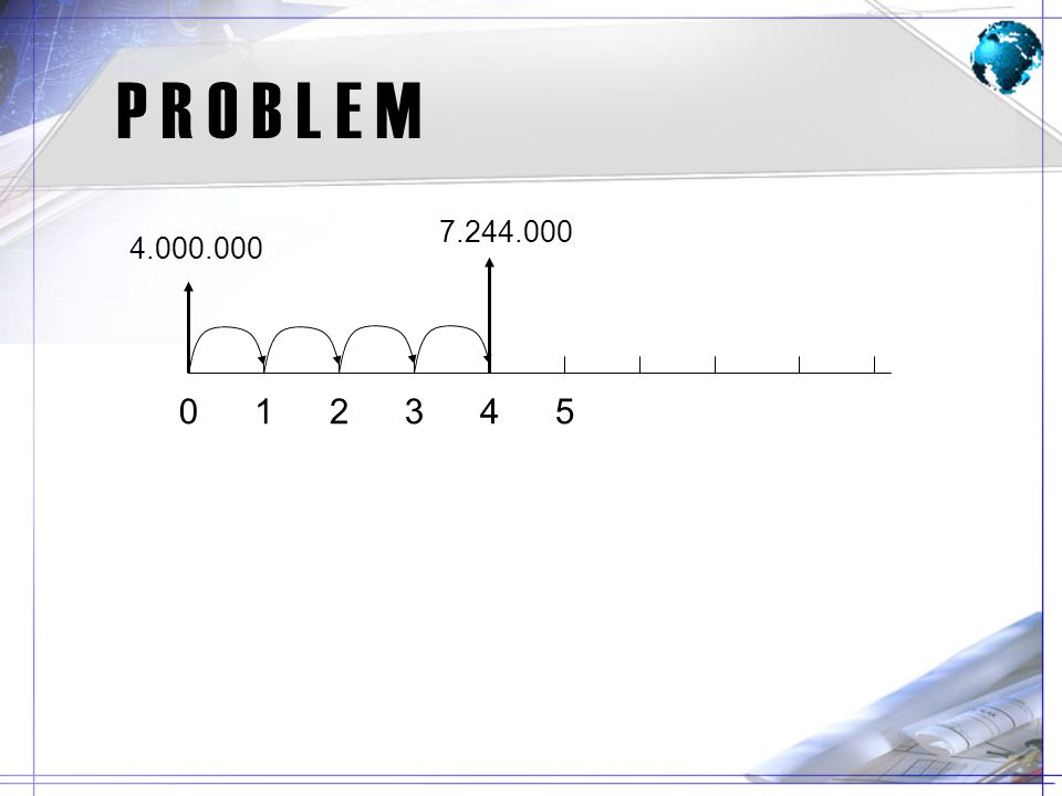 P R O B L E M 1 2 3 4 5 4.000.000 7.244.000