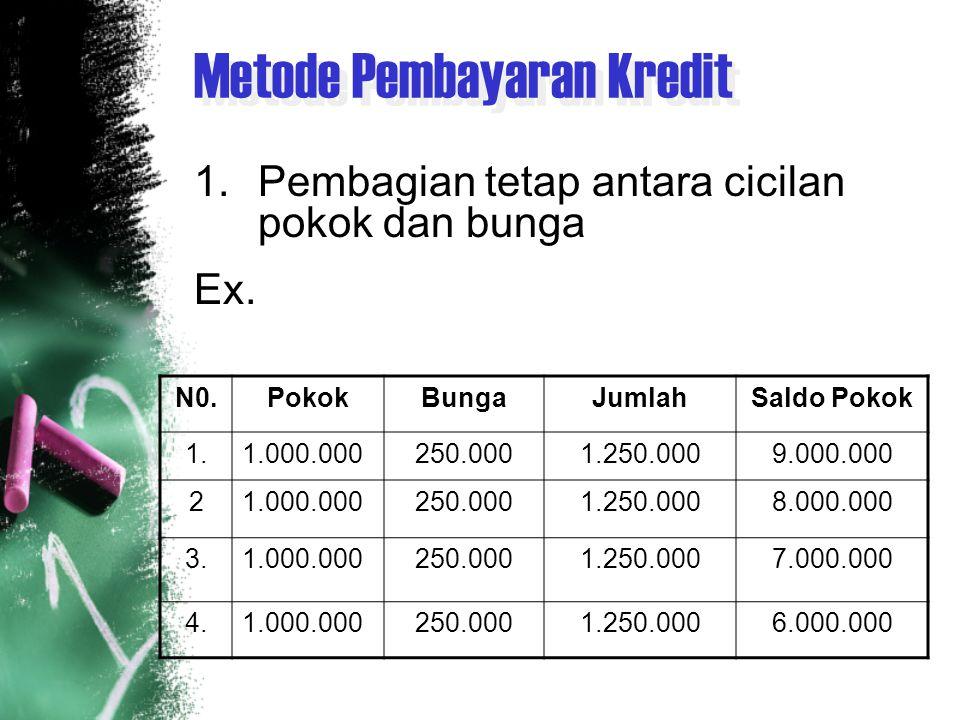 Metode Pembayaran Kredit