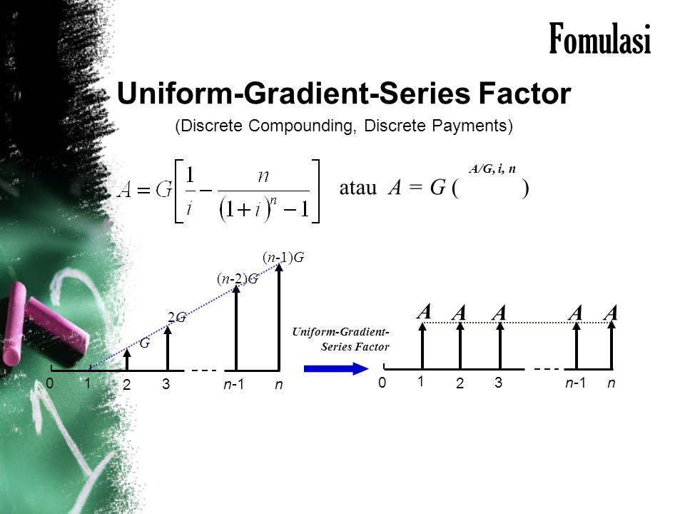Uniform-Gradient-Series Factor