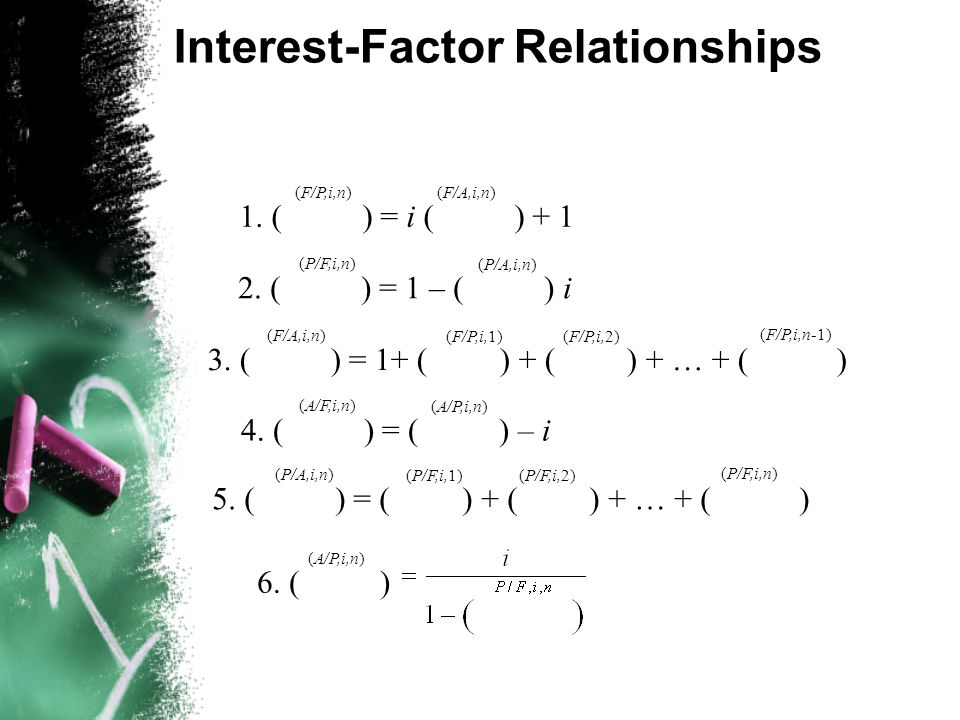 Interest-Factor Relationships