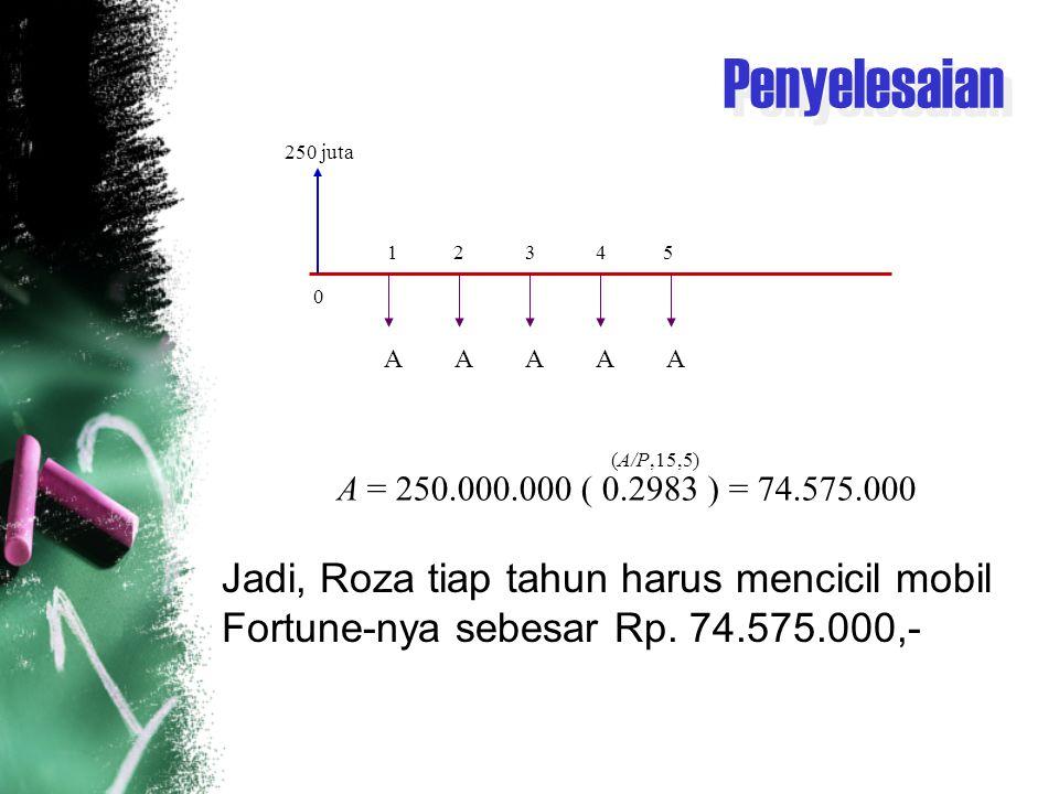 Penyelesaian A. 3. 4. 2. 1. 5. 250 juta. A = 250.000.000 ( 0.2983 ) = 74.575.000. (A/P,15,5)