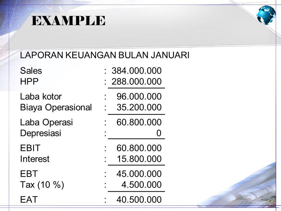 EXAMPLE LAPORAN KEUANGAN BULAN JANUARI Sales : 384.000.000