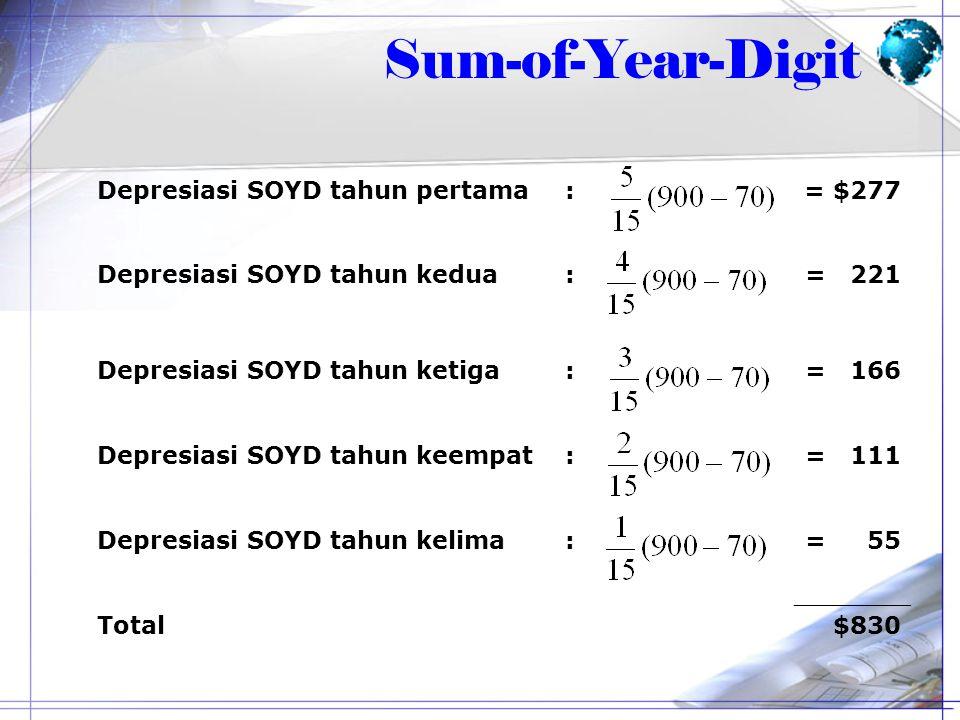 Sum-of-Year-Digit Depresiasi SOYD tahun pertama : = $277
