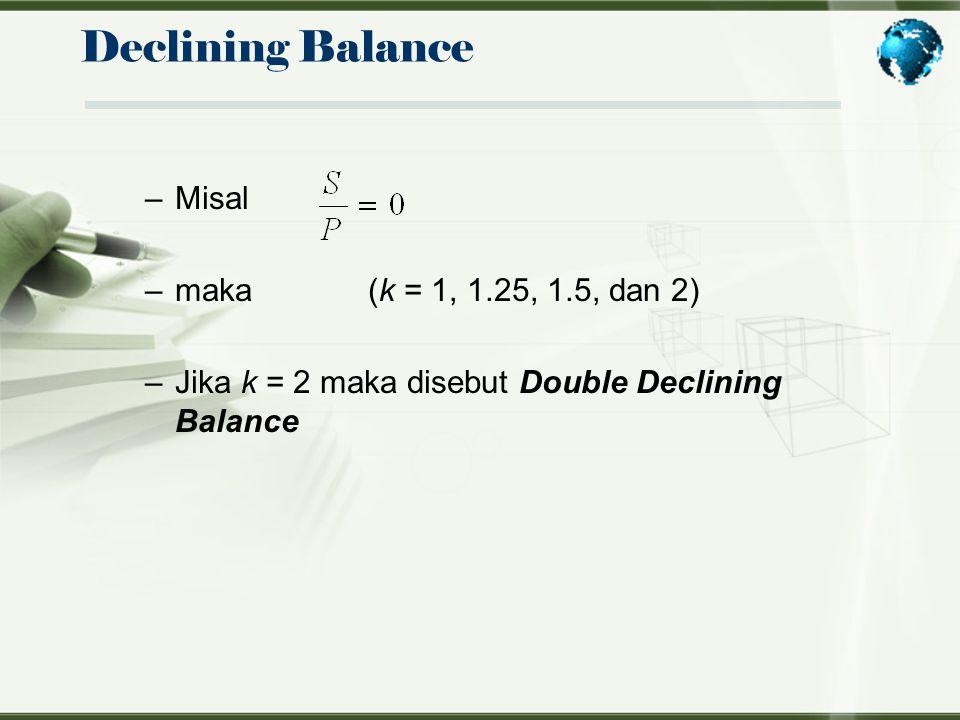 Declining Balance Misal maka (k = 1, 1.25, 1.5, dan 2)