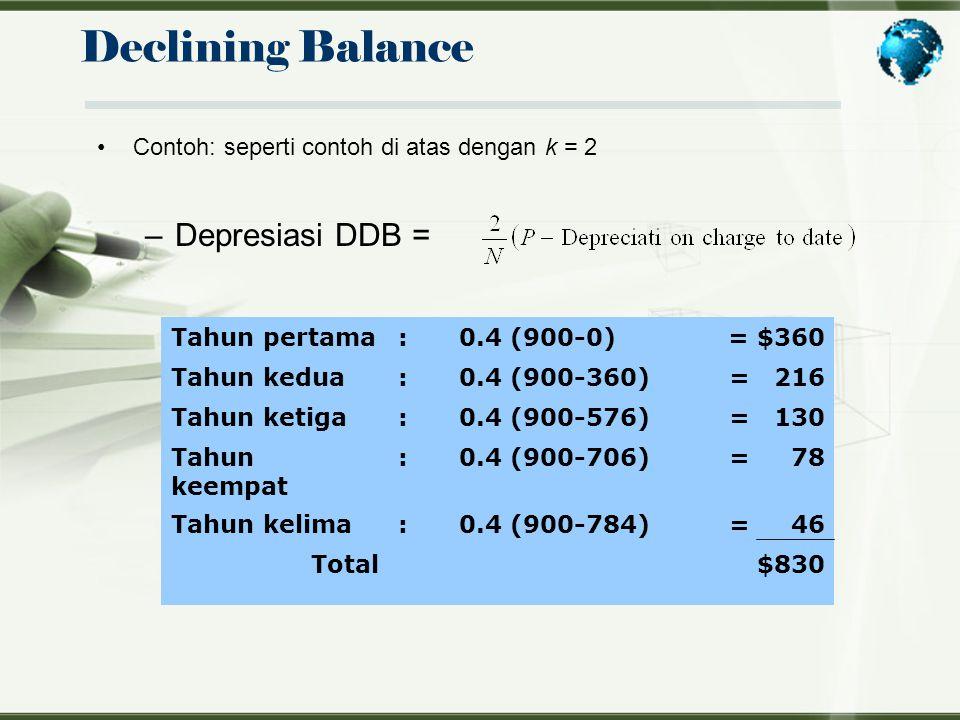 Declining Balance Depresiasi DDB =