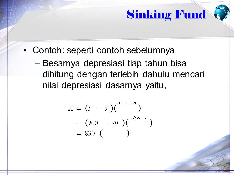 Sinking Fund Contoh: seperti contoh sebelumnya