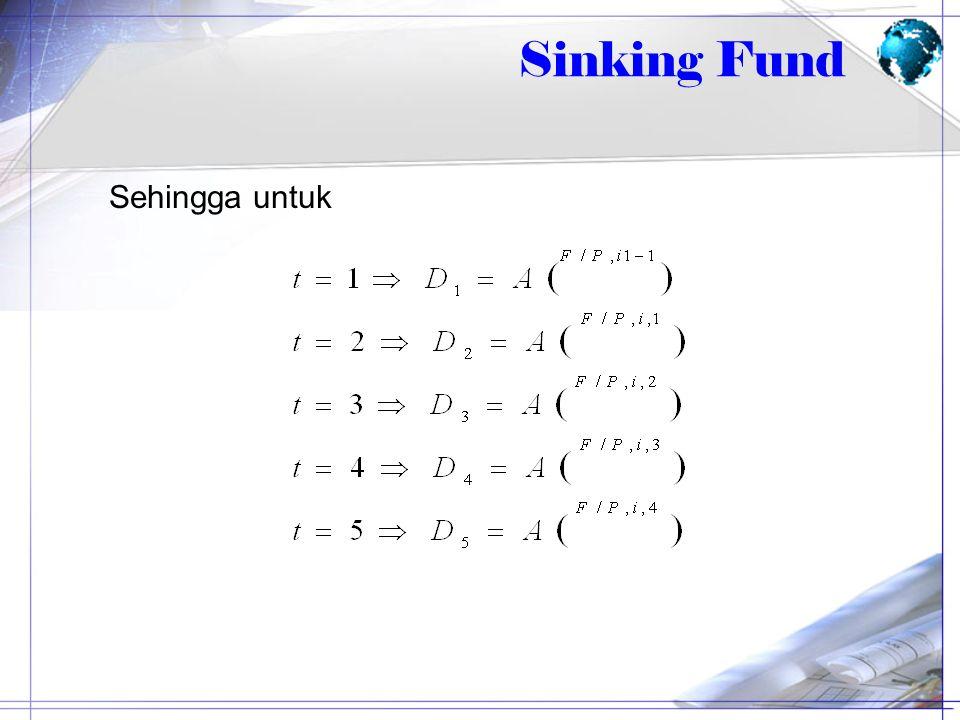 Sinking Fund Sehingga untuk